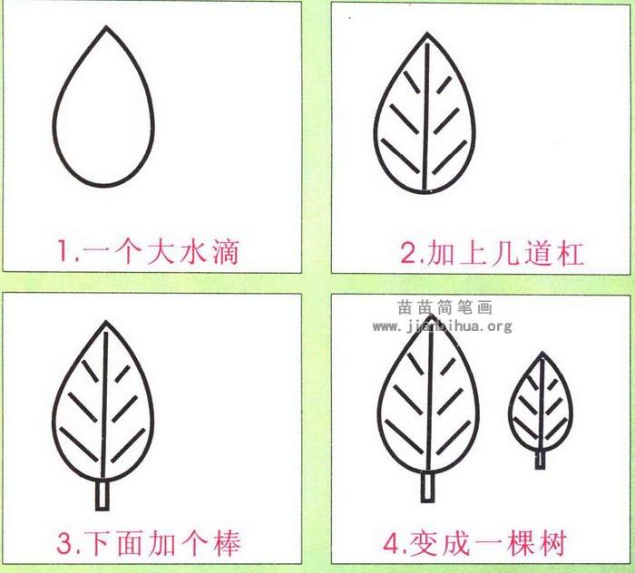 风景简笔画 植物花卉简笔画  1,一个大水滴. 2,加上几道杠.