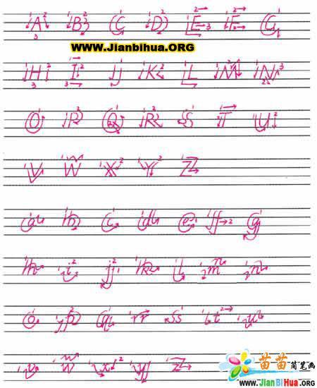 广的笔顺笔画顺序-6个字母的书写笔顺